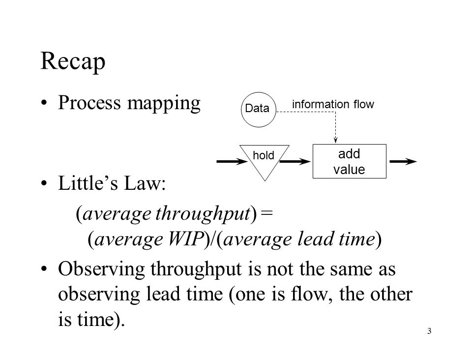 Recap Process mapping Little's Law: