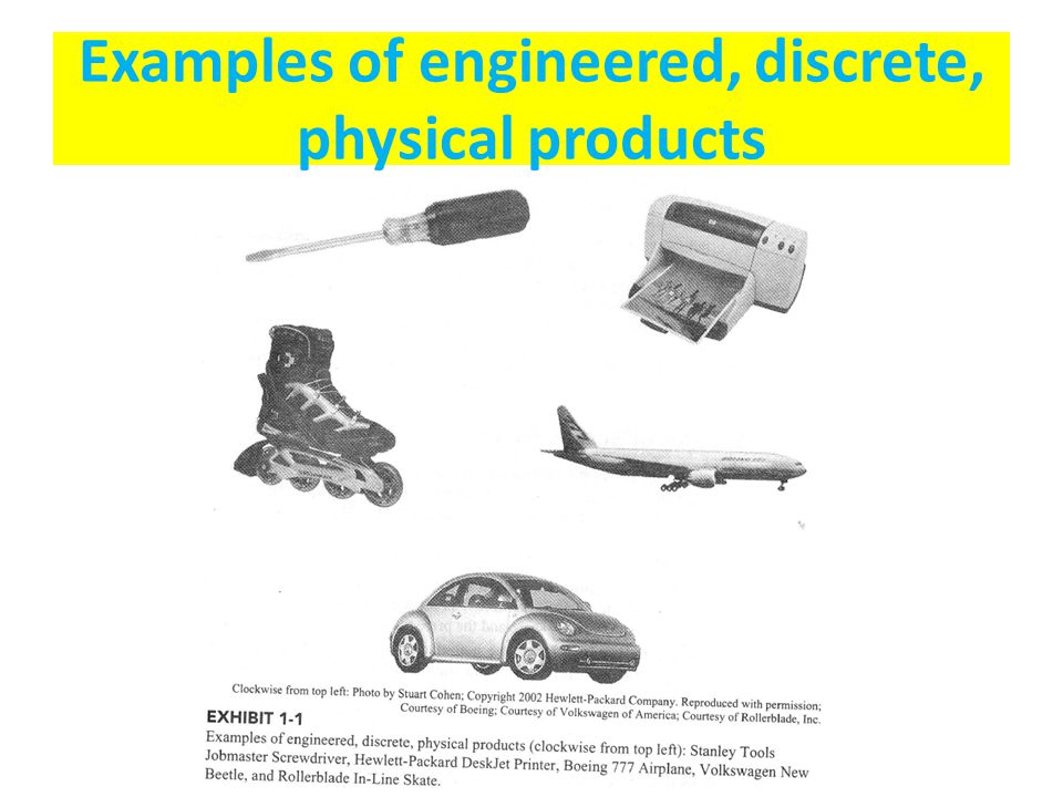 Examples of engineered, discrete, physical products