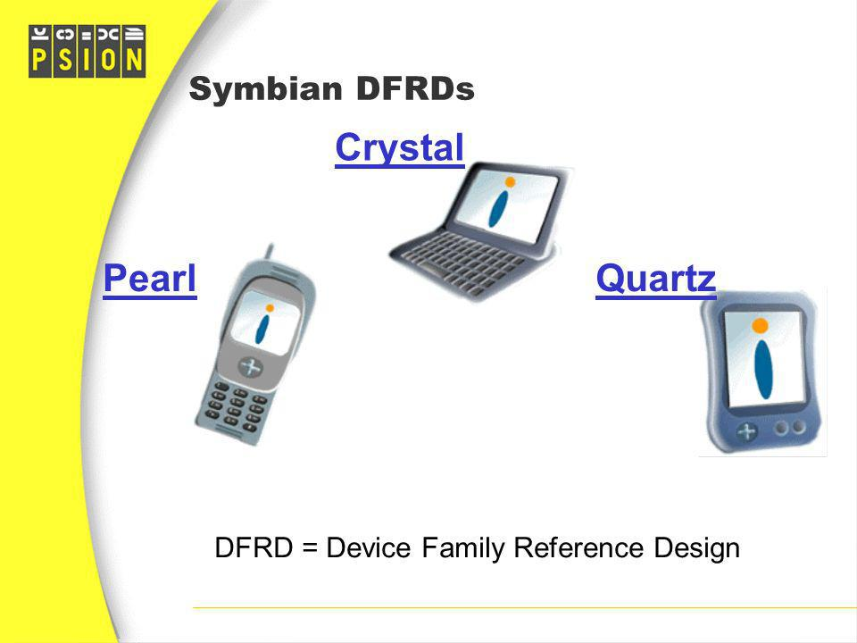Crystal Pearl Quartz Symbian DFRDs