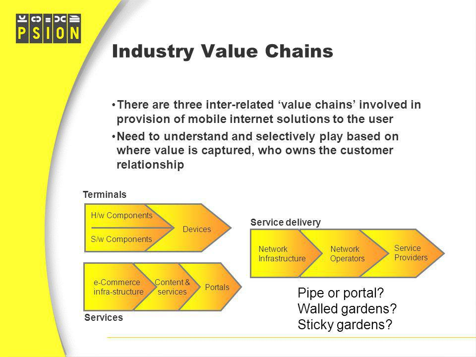 Industry Value Chains Pipe or portal Walled gardens Sticky gardens