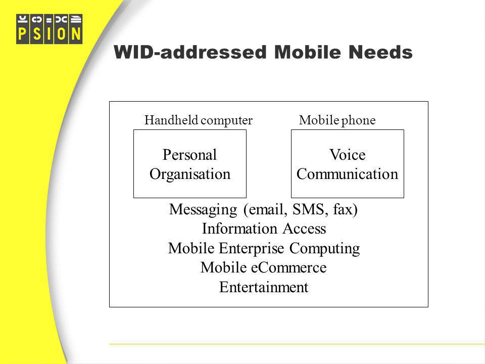 WID-addressed Mobile Needs