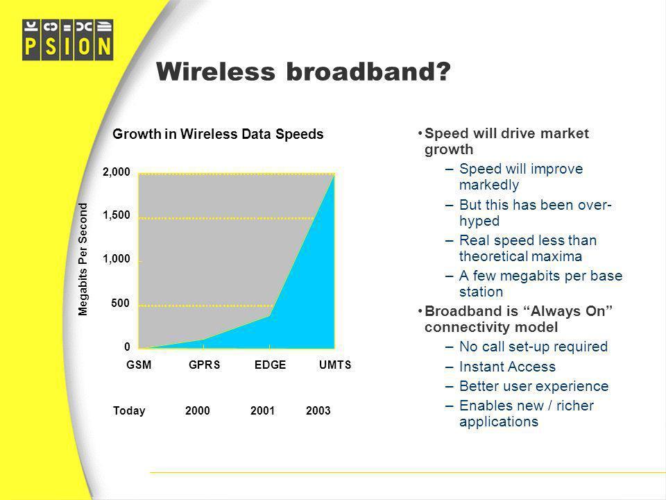 Wireless broadband Speed will drive market growth