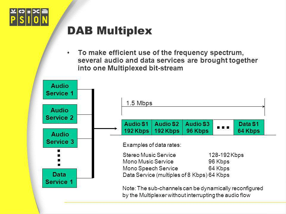 DAB Multiplex To make efficient use of the frequency spectrum, several audio and data services are brought together into one Multiplexed bit-stream.