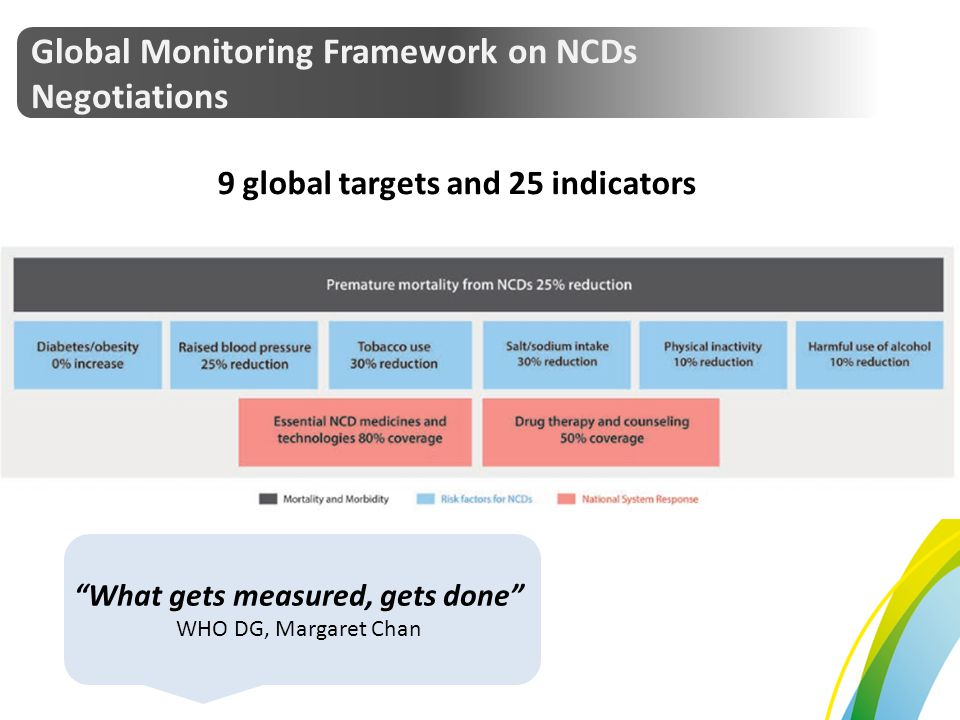 9 global targets and 25 indicators What gets measured, gets done