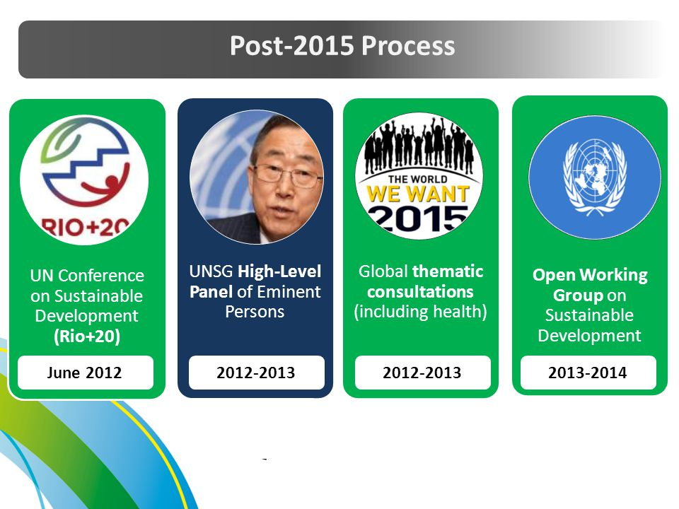 Post-2015 Process UN Conference on Sustainable Development (Rio+20)