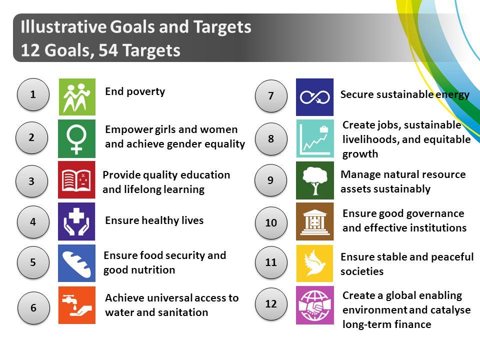 Illustrative Goals and Targets 12 Goals, 54 Targets
