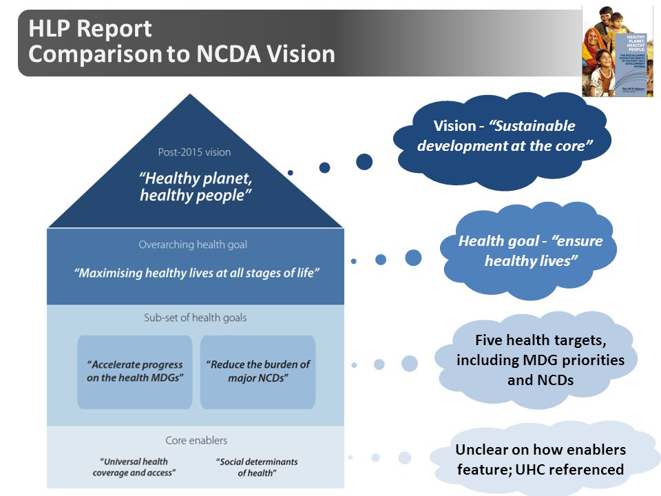 Comparison to NCDA Vision