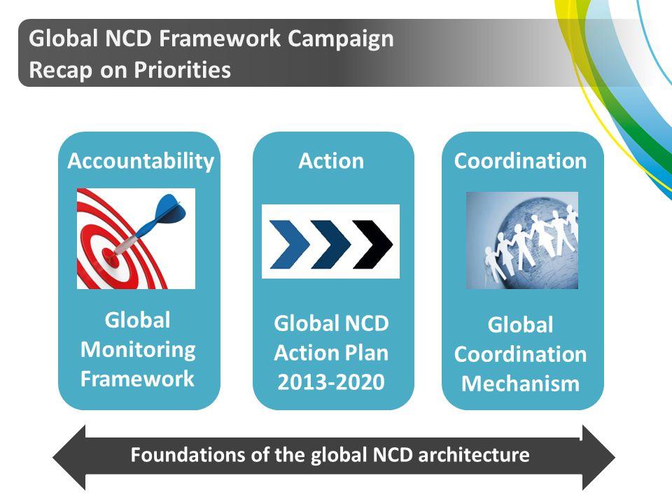 Global NCD Framework Campaign Recap on Priorities