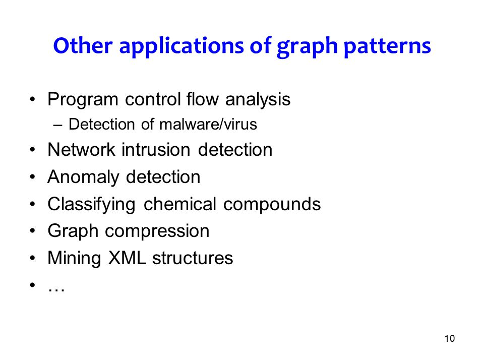 Other applications of graph patterns