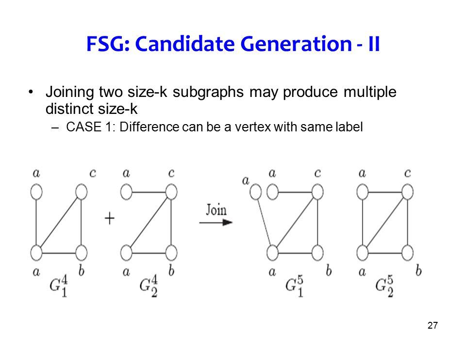 FSG: Candidate Generation - II