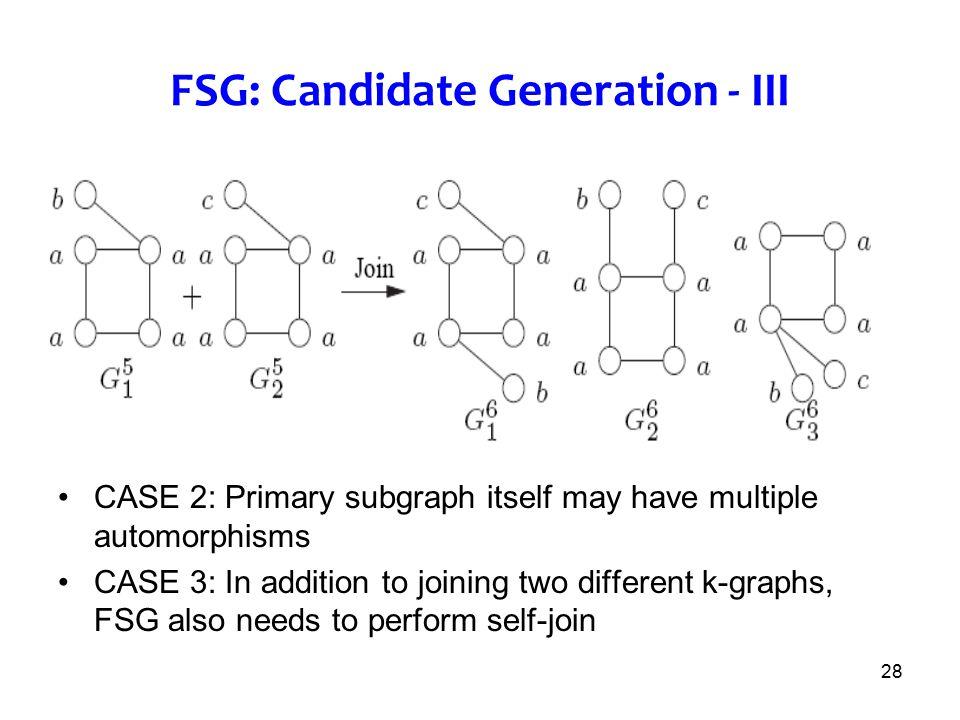 FSG: Candidate Generation - III