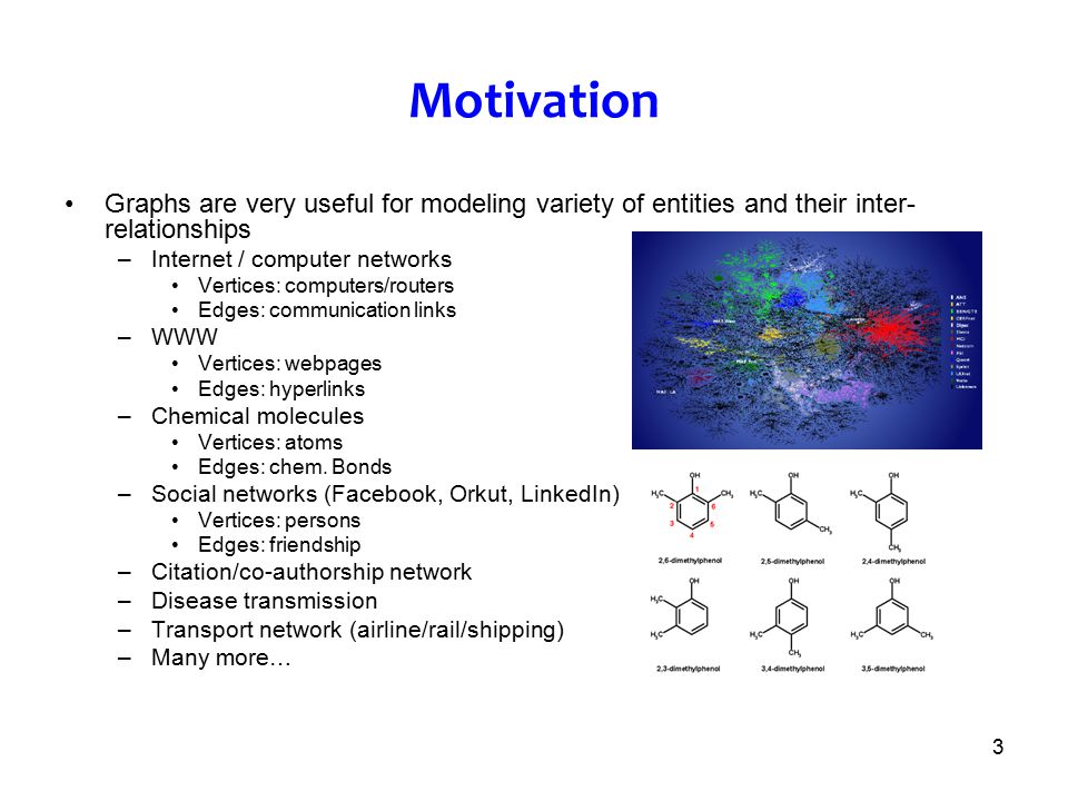 Motivation Graphs are very useful for modeling variety of entities and their inter-relationships. Internet / computer networks.