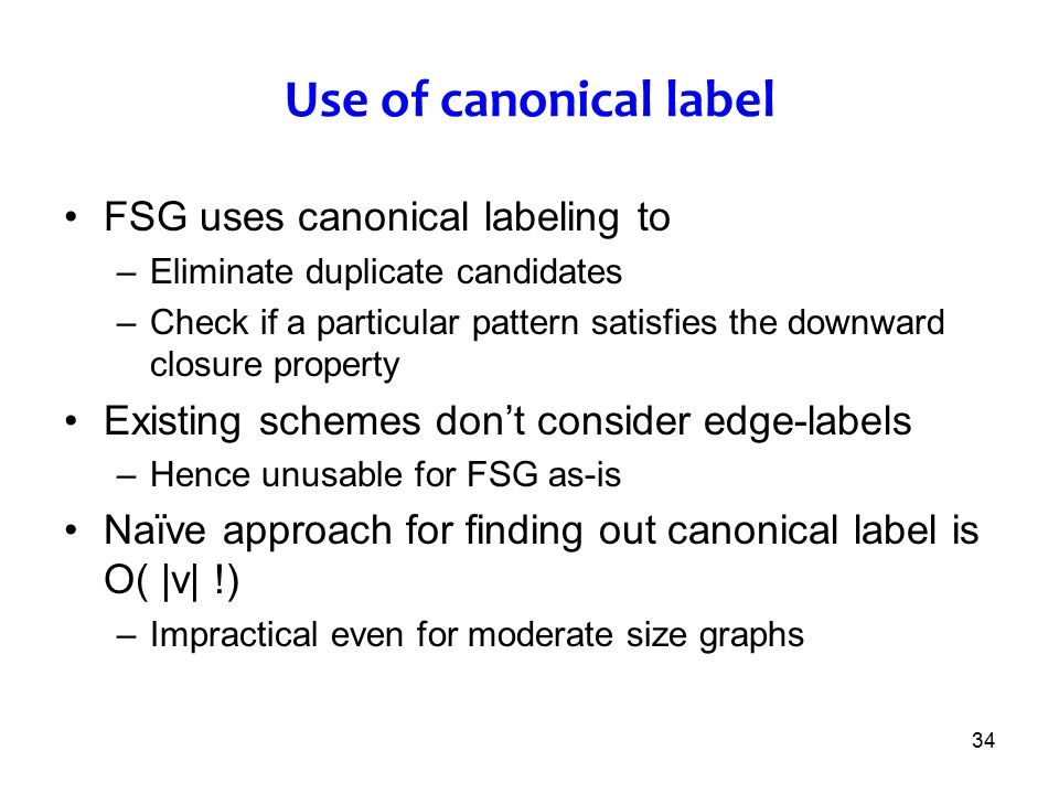 Use of canonical label FSG uses canonical labeling to