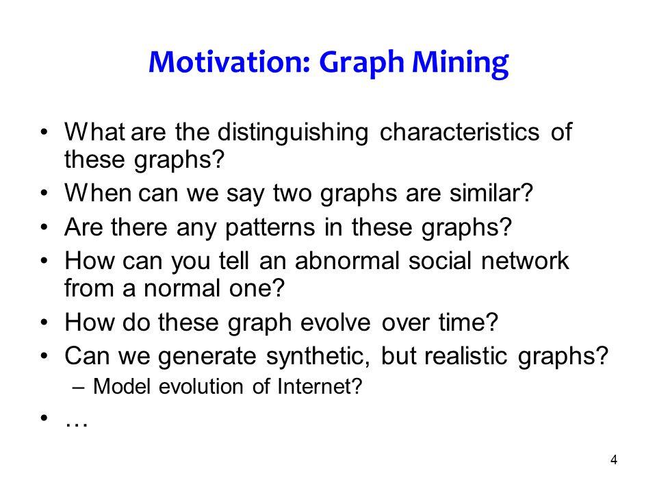 Motivation: Graph Mining