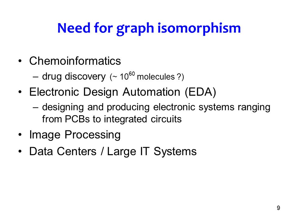 Need for graph isomorphism