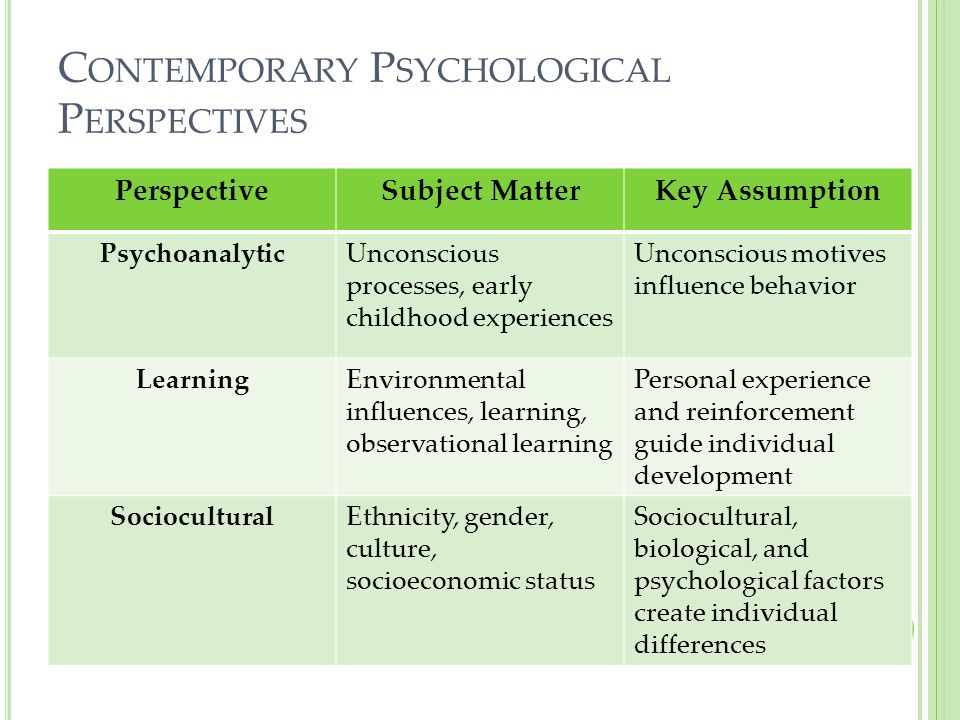 Key influences on the personal learning processes of individuals Essay