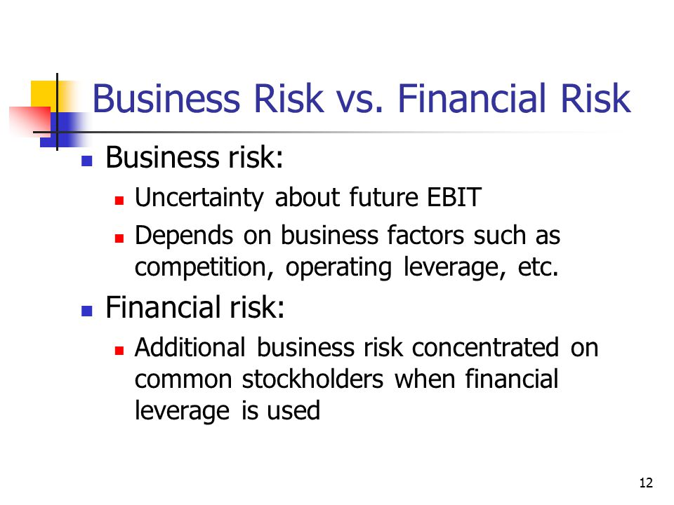 Business Risk vs. Financial Risk