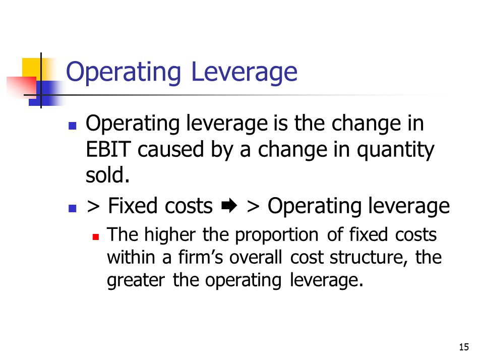 Operating Leverage Operating leverage is the change in EBIT caused by a change in quantity sold. > Fixed costs  > Operating leverage.