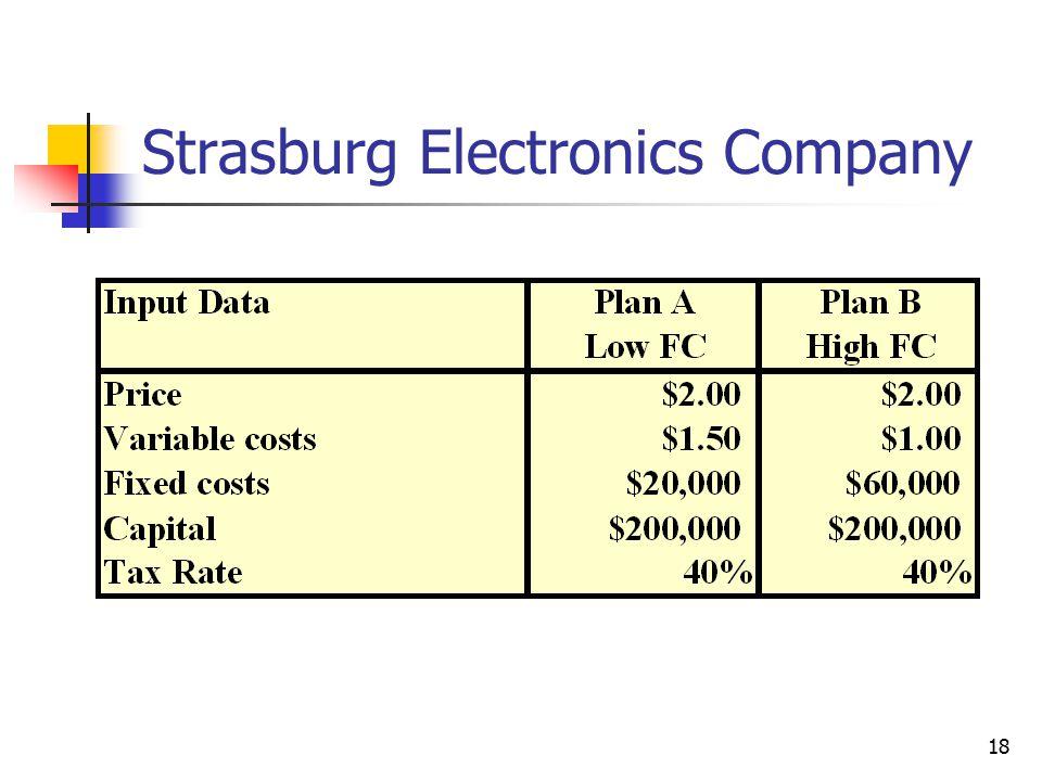Strasburg Electronics Company