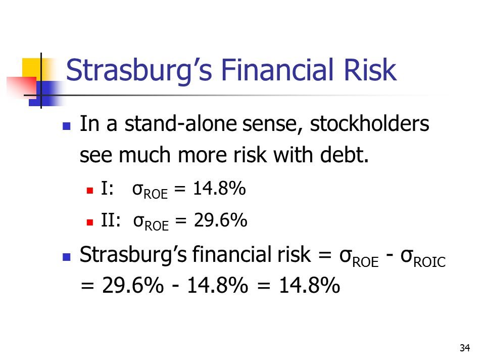 Strasburg's Financial Risk