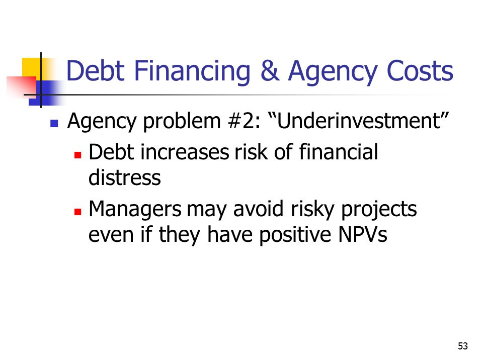 Debt Financing & Agency Costs
