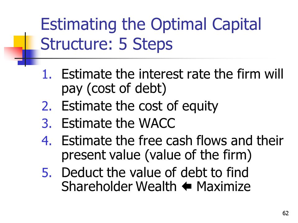Estimating the Optimal Capital Structure: 5 Steps
