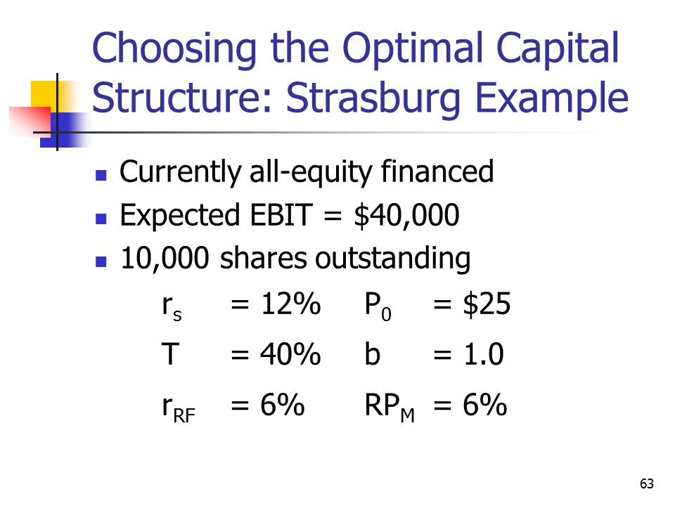 Choosing the Optimal Capital Structure: Strasburg Example
