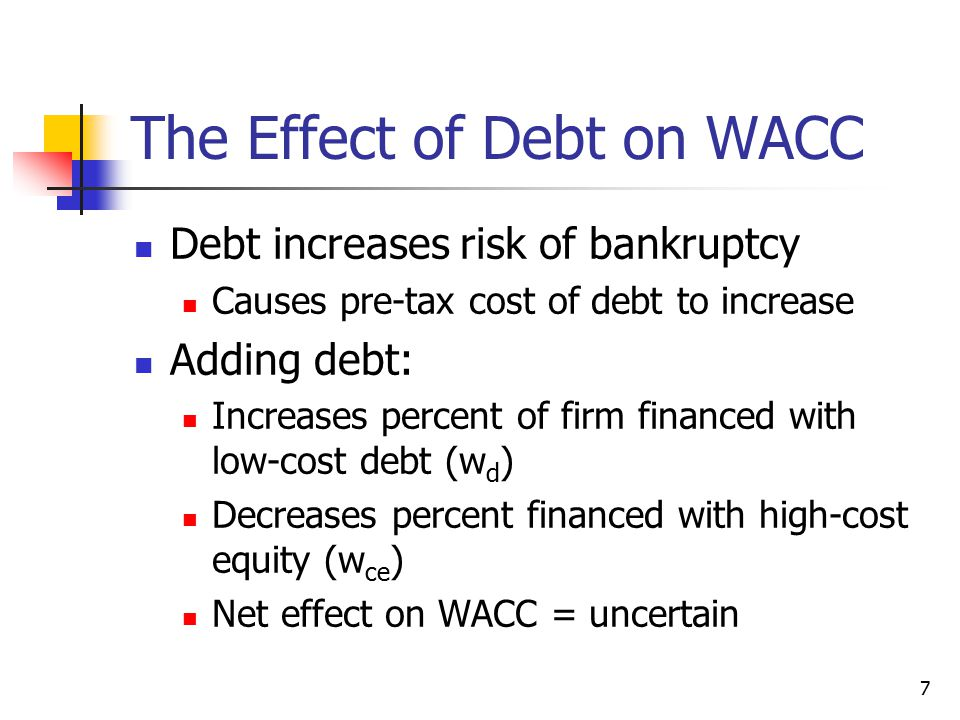 The Effect of Debt on WACC