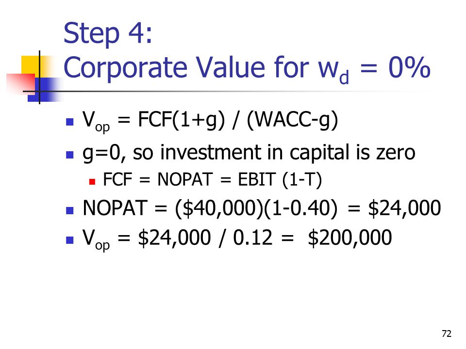 Step 4: Corporate Value for wd = 0%