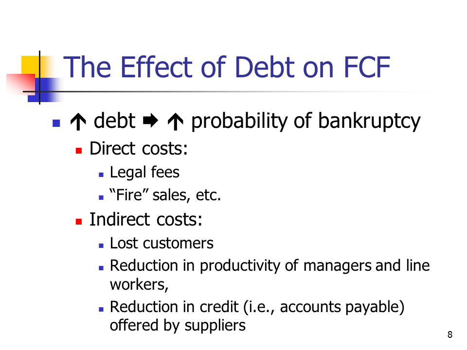 The Effect of Debt on FCF