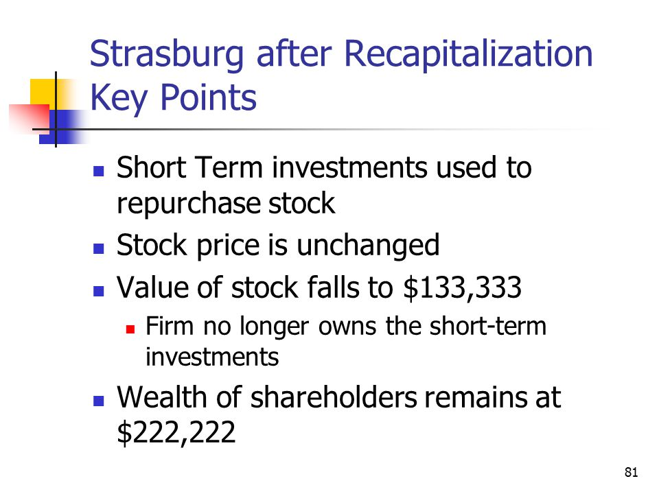 Strasburg after Recapitalization Key Points