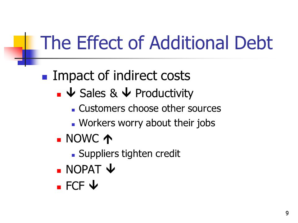 The Effect of Additional Debt