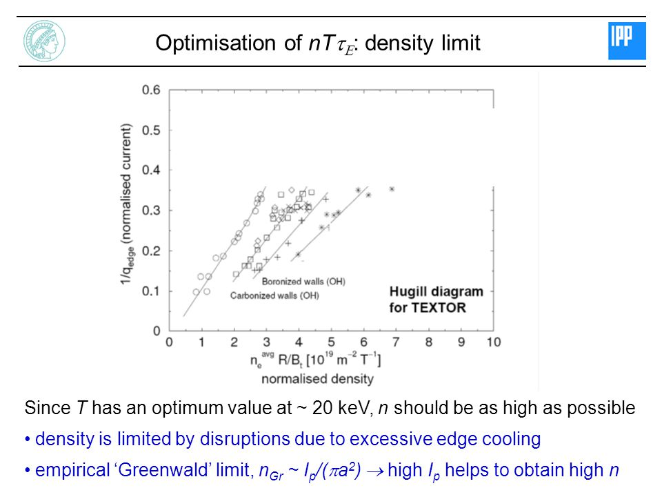 Optimisation of nTtE: density limit