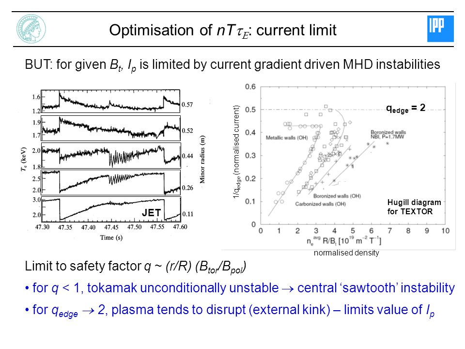 Optimisation of nTtE: current limit