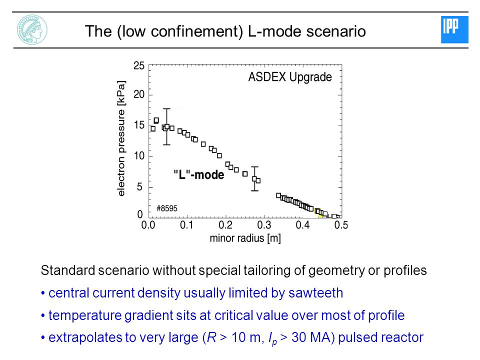 The (low confinement) L-mode scenario