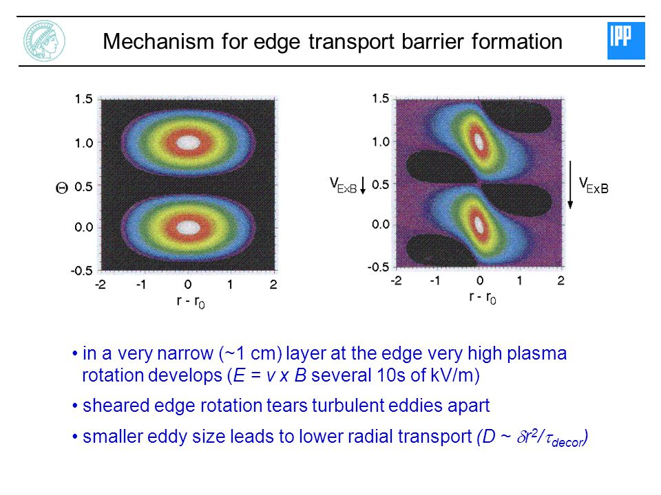 Mechanism for edge transport barrier formation