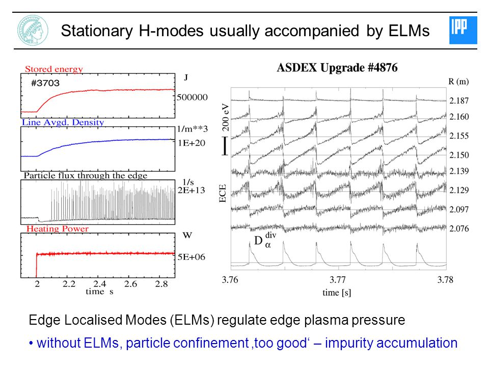 Stationary H-modes usually accompanied by ELMs
