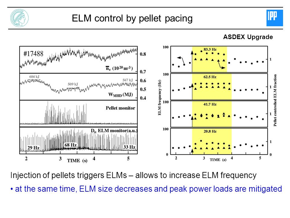 ELM control by pellet pacing