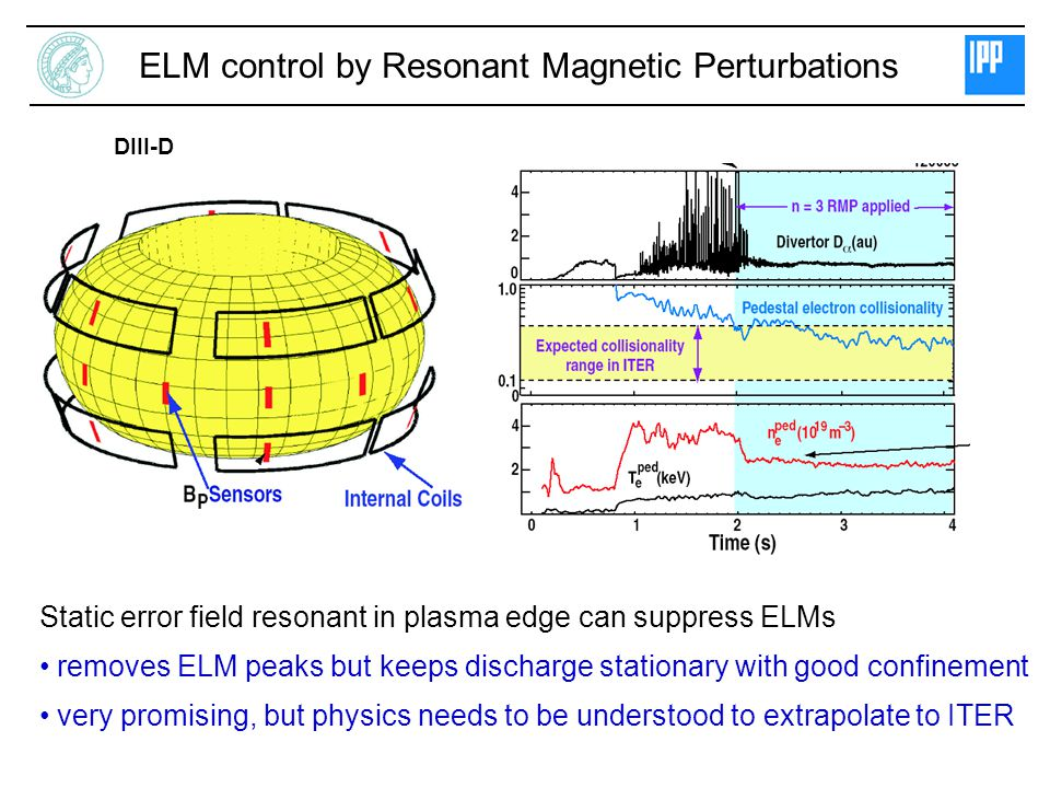 ELM control by Resonant Magnetic Perturbations