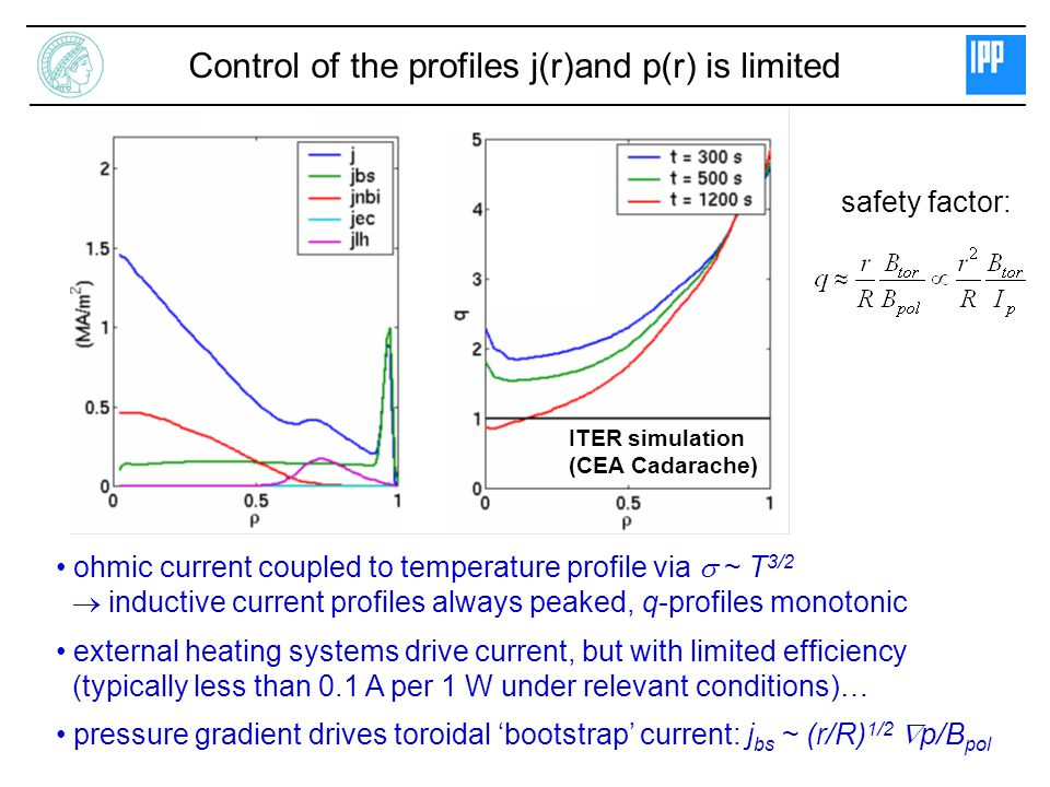 Control of the profiles j(r)and p(r) is limited