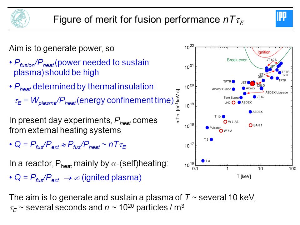 Figure of merit for fusion performance nTtE