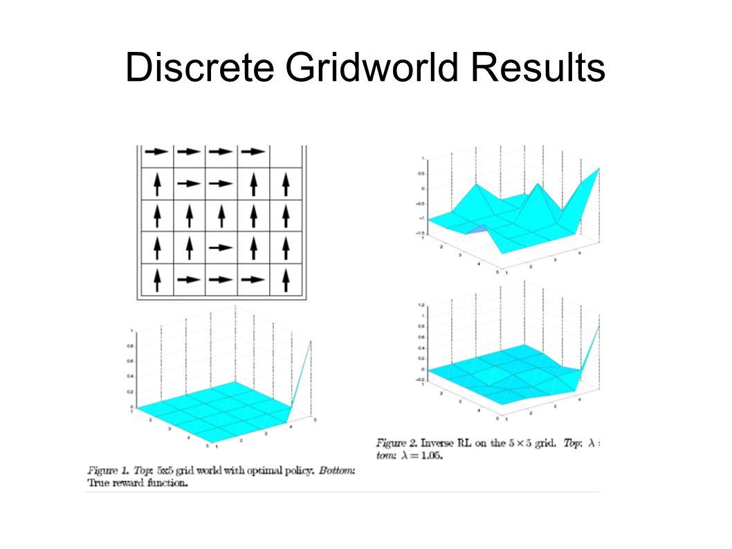 Discrete Gridworld Results