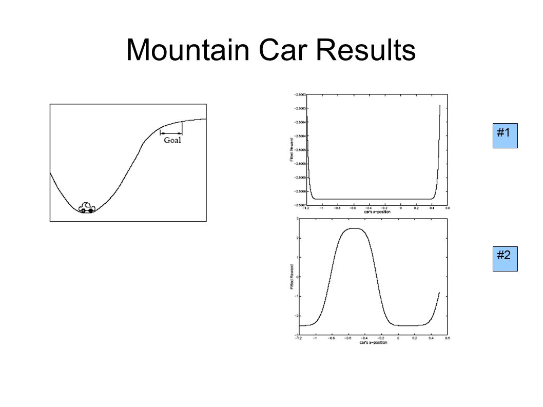 Mountain Car Results #1 #2