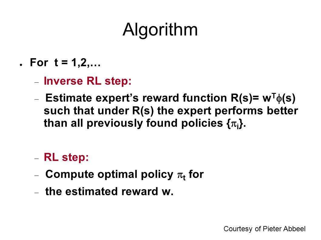 Algorithm For t = 1,2,… Inverse RL step: