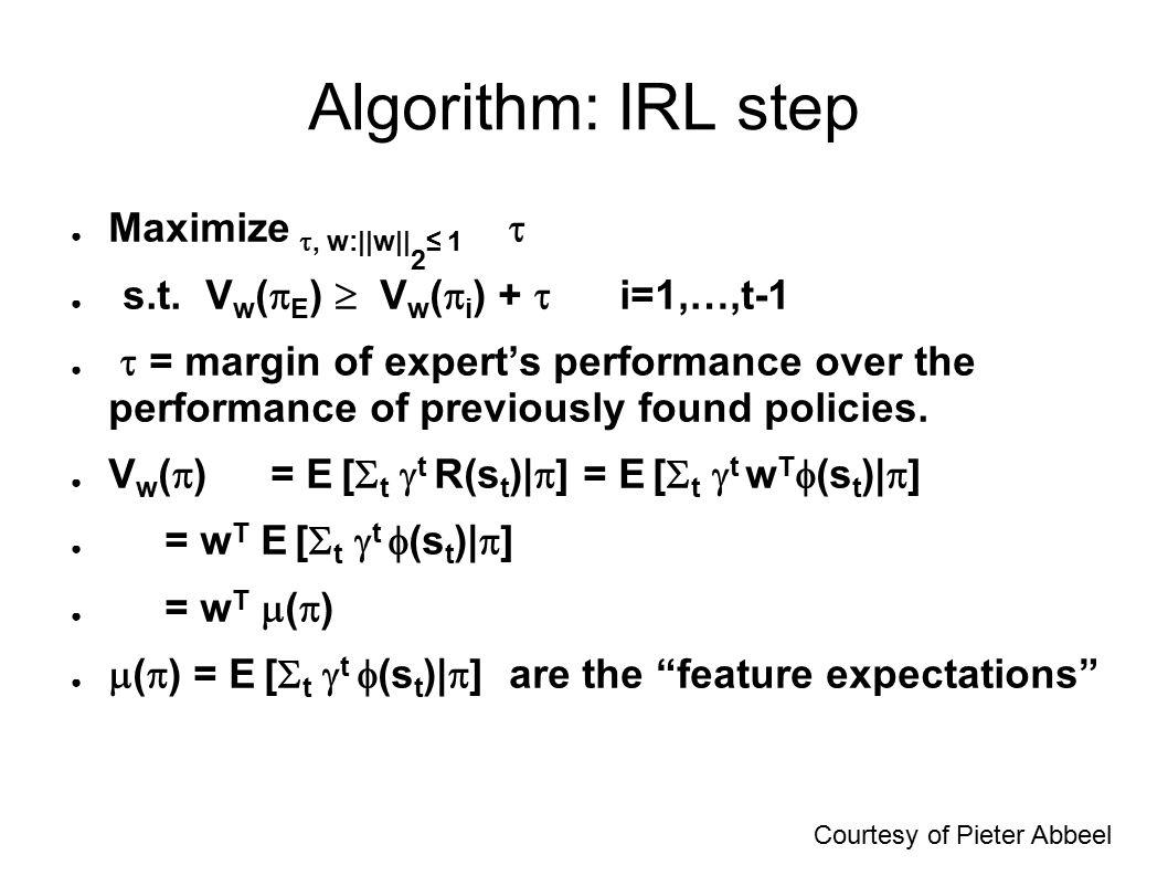 Algorithm: IRL step Maximize , w:||w||2≤ 1 