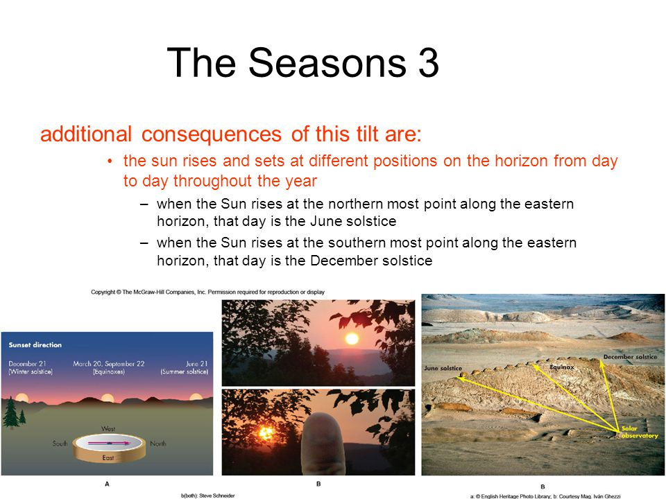 The Seasons 3 additional consequences of this tilt are: