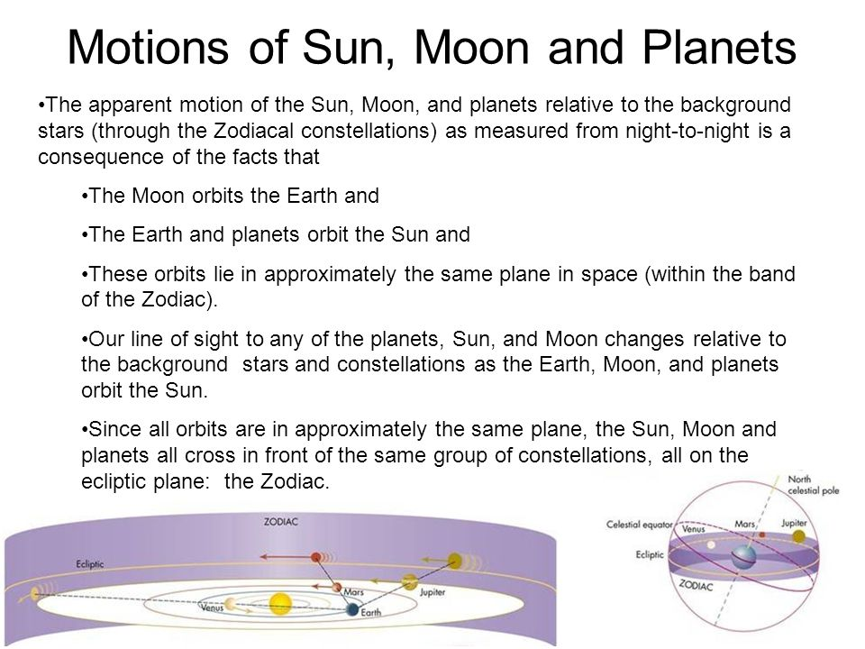 Motions of Sun, Moon and Planets