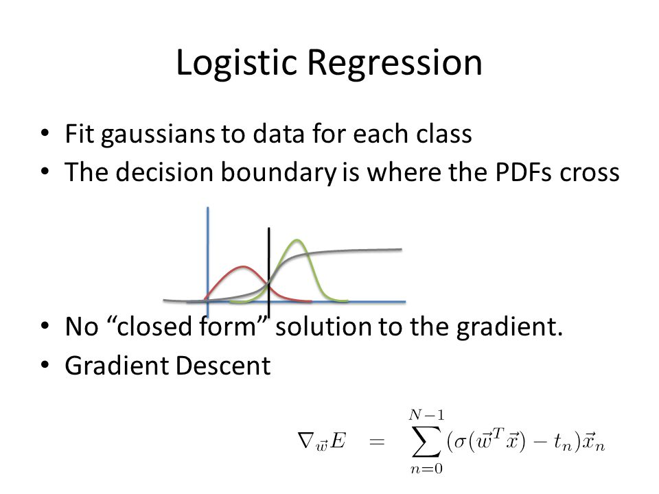 Logistic Regression Fit gaussians to data for each class
