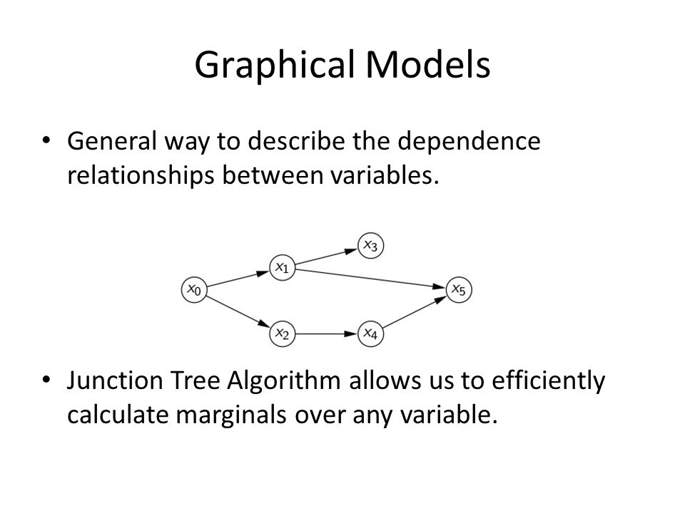 Graphical Models General way to describe the dependence relationships between variables.
