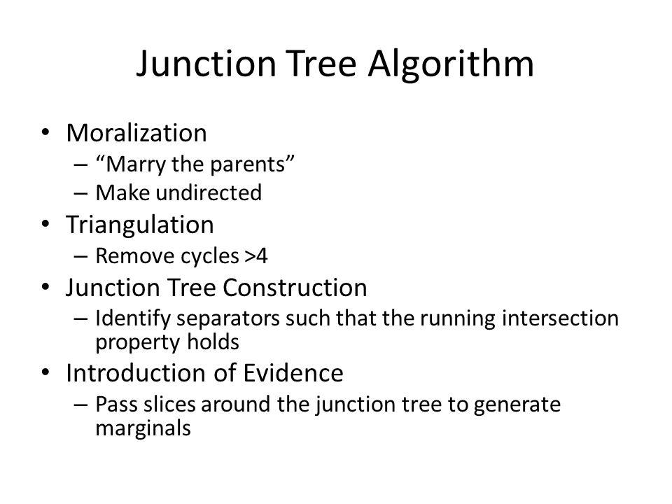 Junction Tree Algorithm